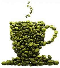 кофе зеленый в виде чашки